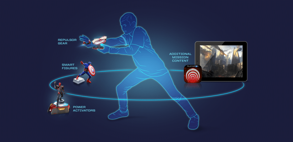 Playmation gear up
