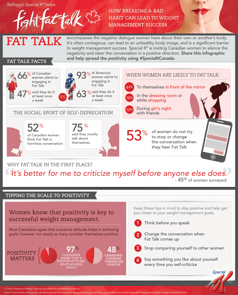 Kelloggs-Special-K-Fight-Fat-Talk-Infographic