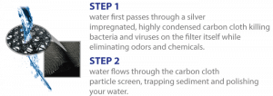 Livewell filtration