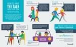 Bell Media – CyberTalk