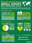 National Child Day – Small Voice, Big Dream survey